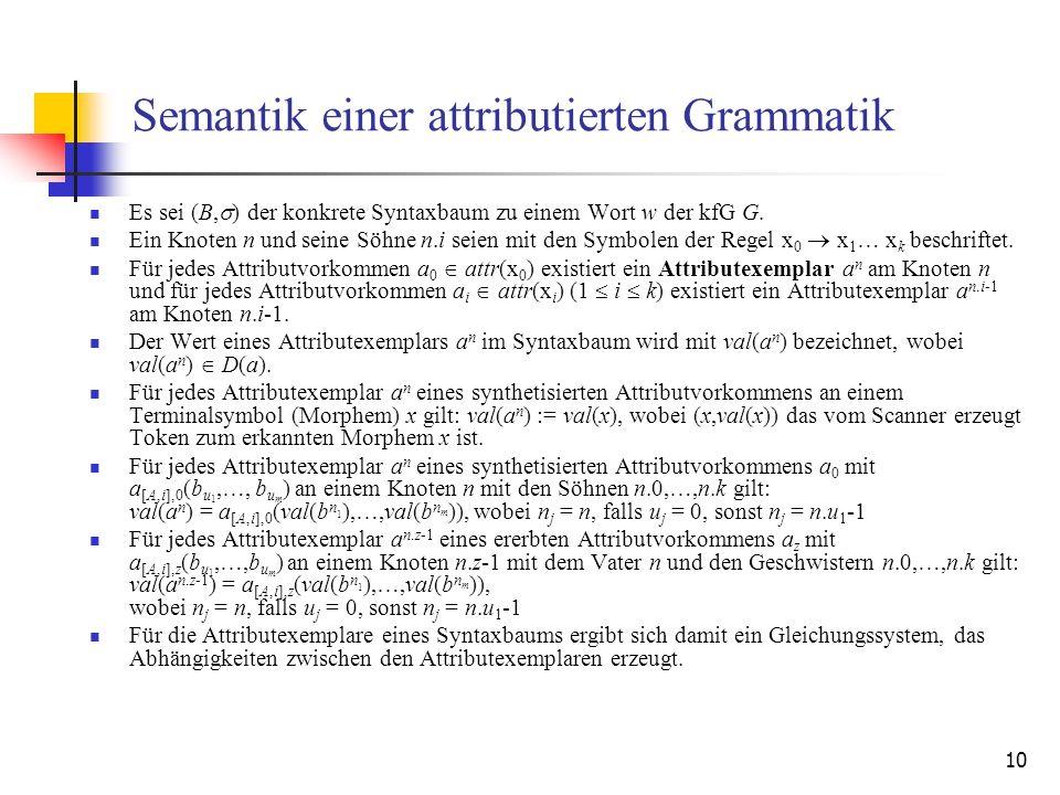 10 Semantik einer attributierten Grammatik Es sei (B, ) der konkrete Syntaxbaum zu einem Wort w der kfG G.