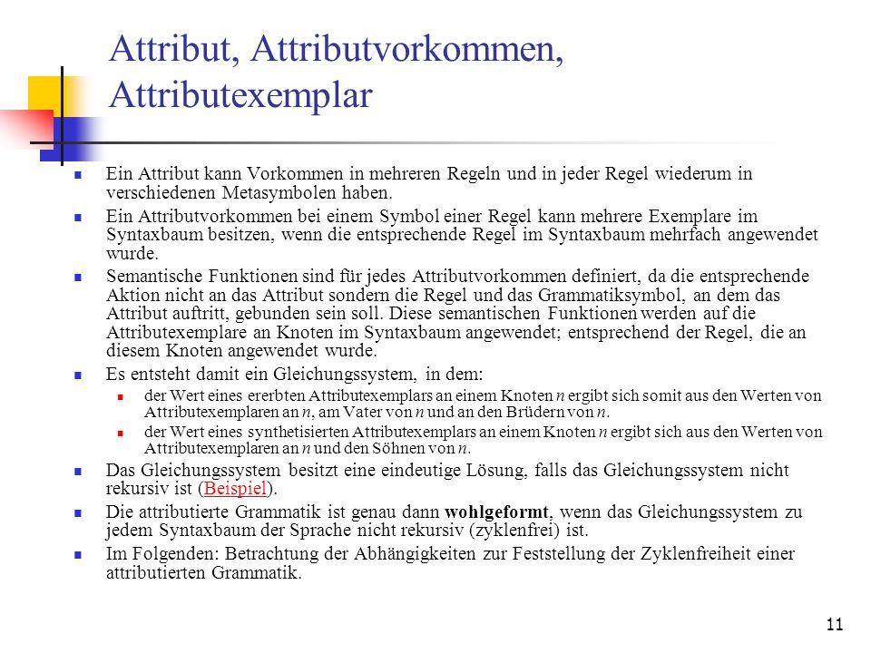11 Attribut, Attributvorkommen, Attributexemplar Ein Attribut kann Vorkommen in mehreren Regeln und in jeder Regel wiederum in verschiedenen Metasymbolen haben.