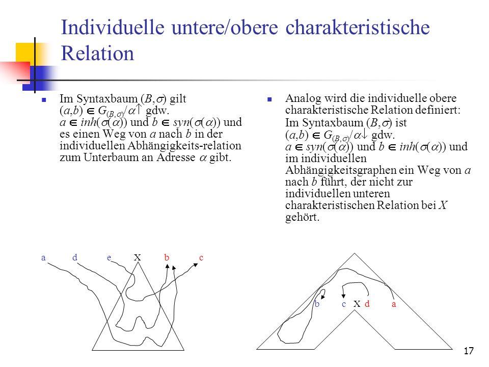 17 Individuelle untere/obere charakteristische Relation Im Syntaxbaum (B, ) gilt (a,b) G (B, ) / gdw.