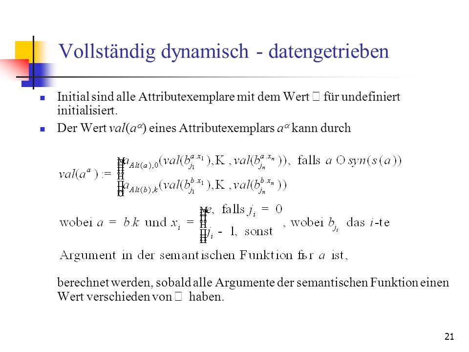 21 Vollständig dynamisch - datengetrieben Initial sind alle Attributexemplare mit dem Wert für undefiniert initialisiert.