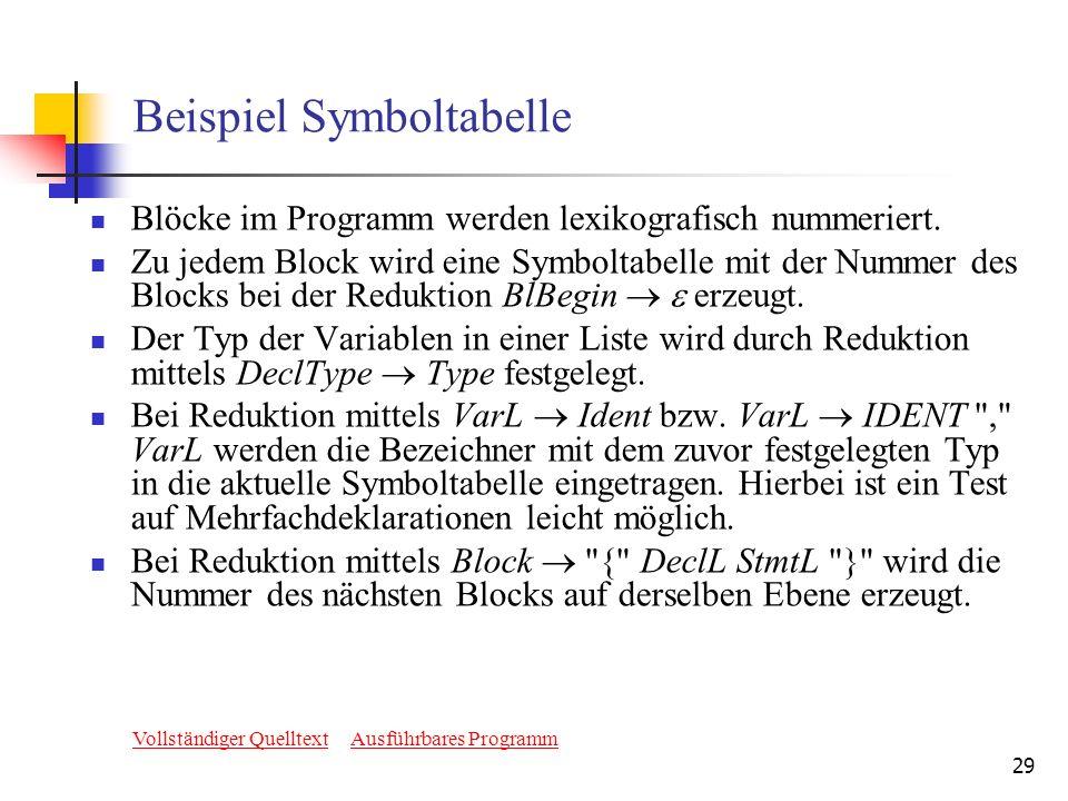29 Beispiel Symboltabelle Blöcke im Programm werden lexikografisch nummeriert.