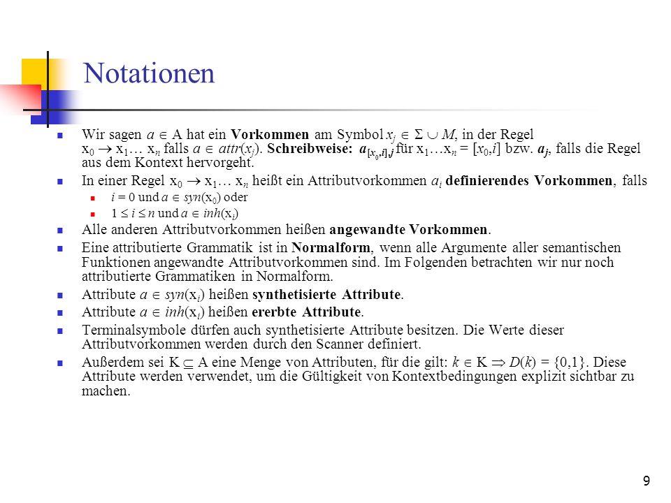 9 Notationen Wir sagen a A hat ein Vorkommen am Symbol x j M, in der Regel x 0 x 1 … x n falls a attr(x j ).