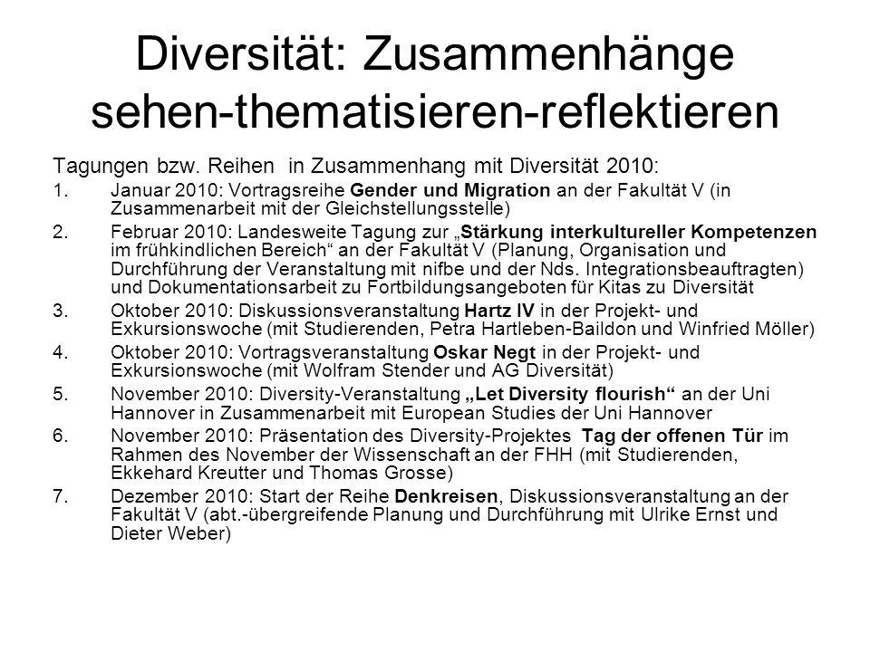 Diversität: Zusammenhänge sehen-thematisieren-reflektieren Tagungen bzw. Reihen in Zusammenhang mit Diversität 2010: 1.Januar 2010: Vortragsreihe Gend