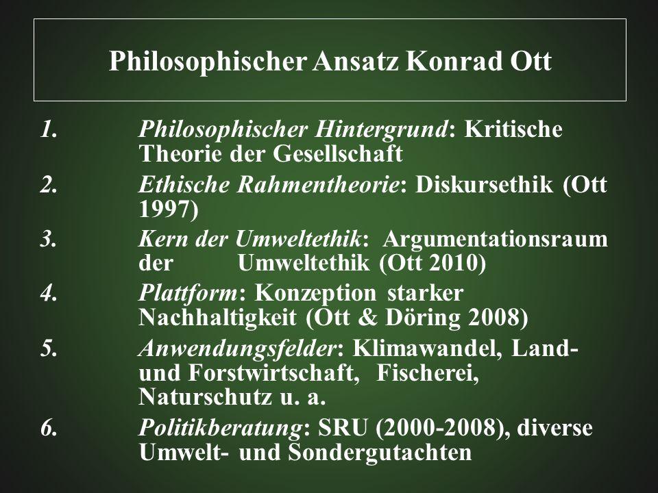 Philosophischer Ansatz Konrad Ott 1.Philosophischer Hintergrund: Kritische Theorie der Gesellschaft 2.Ethische Rahmentheorie: Diskursethik (Ott 1997)