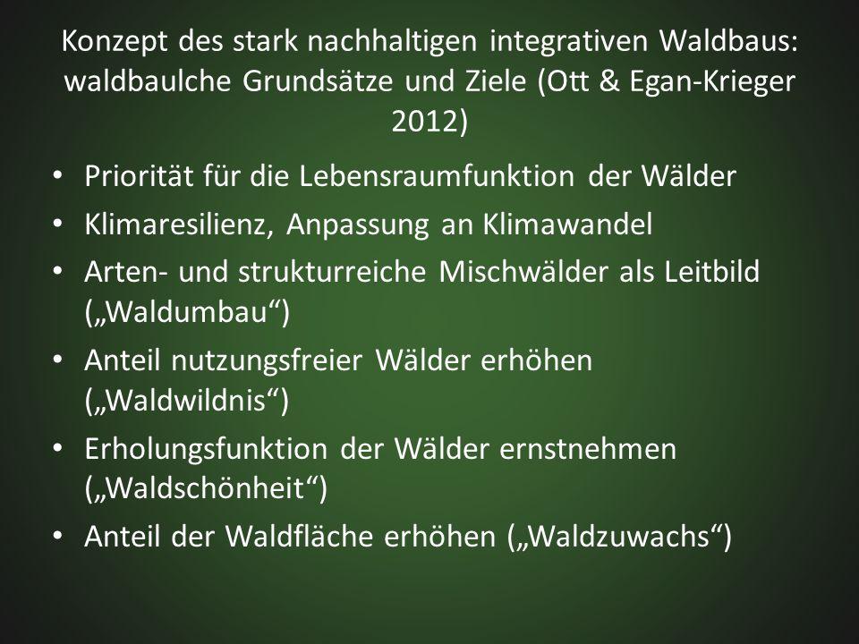 Konzept des stark nachhaltigen integrativen Waldbaus: waldbaulche Grundsätze und Ziele (Ott & Egan-Krieger 2012) Priorität für die Lebensraumfunktion