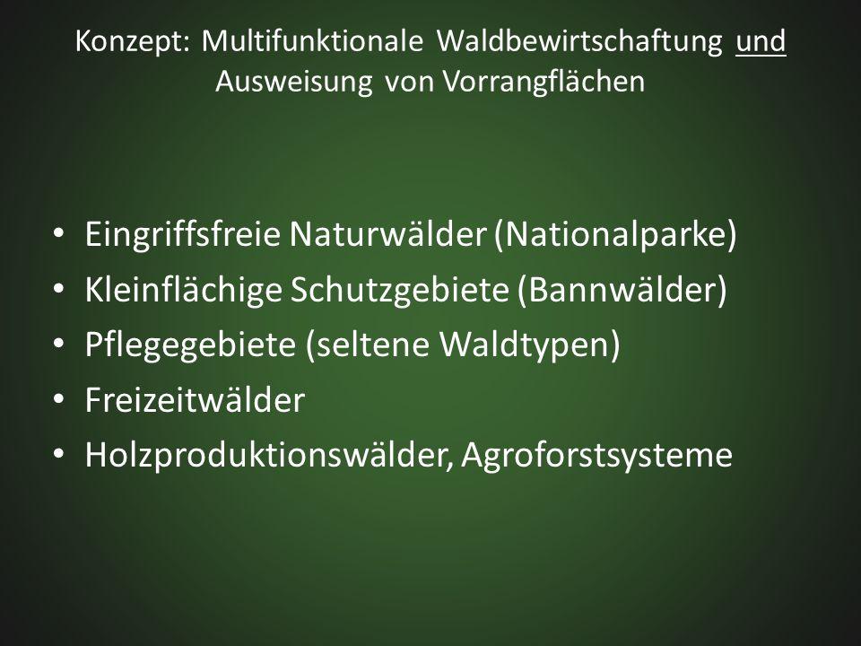Konzept: Multifunktionale Waldbewirtschaftung und Ausweisung von Vorrangflächen Eingriffsfreie Naturwälder (Nationalparke) Kleinflächige Schutzgebiete