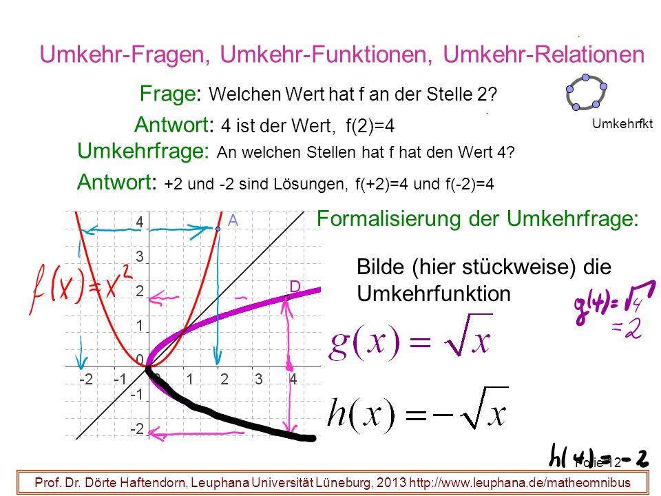 Umkehr-Fragen, Umkehr-Funktionen, Umkehr-Relationen Prof. Dr. Dörte Haftendorn, Leuphana Universität Lüneburg, 2013 http://www.leuphana.de/matheomnibu