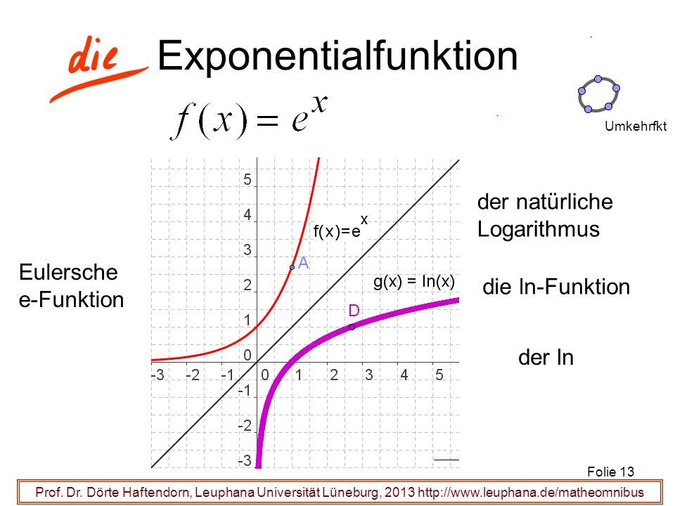 Prof. Dr. Dörte Haftendorn, Leuphana Universität Lüneburg, 2013 http://www.leuphana.de/matheomnibus Exponentialfunktion Eulersche e-Funktion der natür