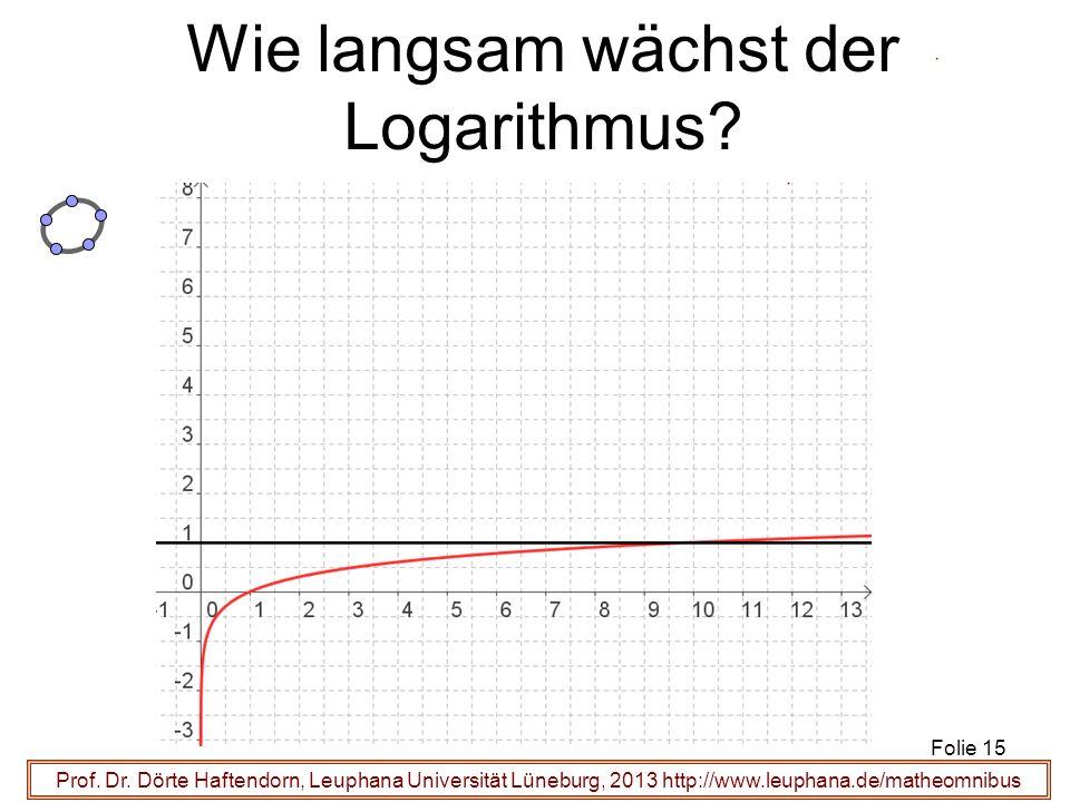 Wie langsam wächst der Logarithmus? Prof. Dr. Dörte Haftendorn, Leuphana Universität Lüneburg, 2013 http://www.leuphana.de/matheomnibus Folie 15
