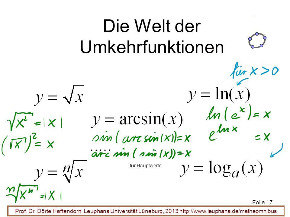 Prof. Dr. Dörte Haftendorn, Leuphana Universität Lüneburg, 2013 http://www.leuphana.de/matheomnibus Die Welt der Umkehrfunktionen für Hauptwerte Folie