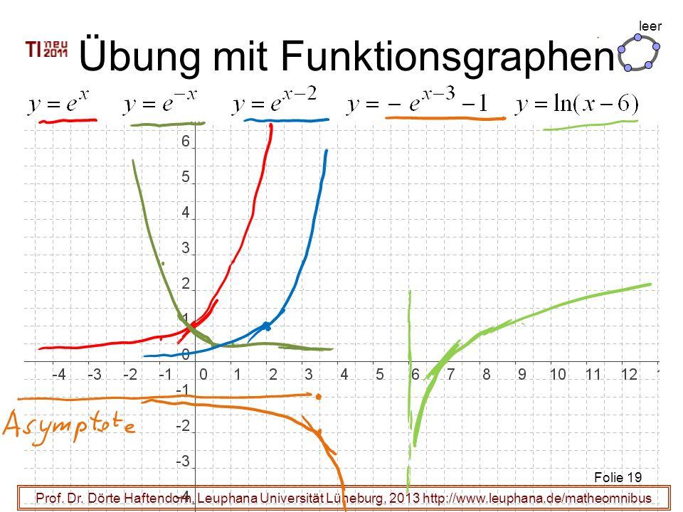 Prof. Dr. Dörte Haftendorn, Leuphana Universität Lüneburg, 2013 http://www.leuphana.de/matheomnibus Übung mit Funktionsgraphen Folie 19 leer