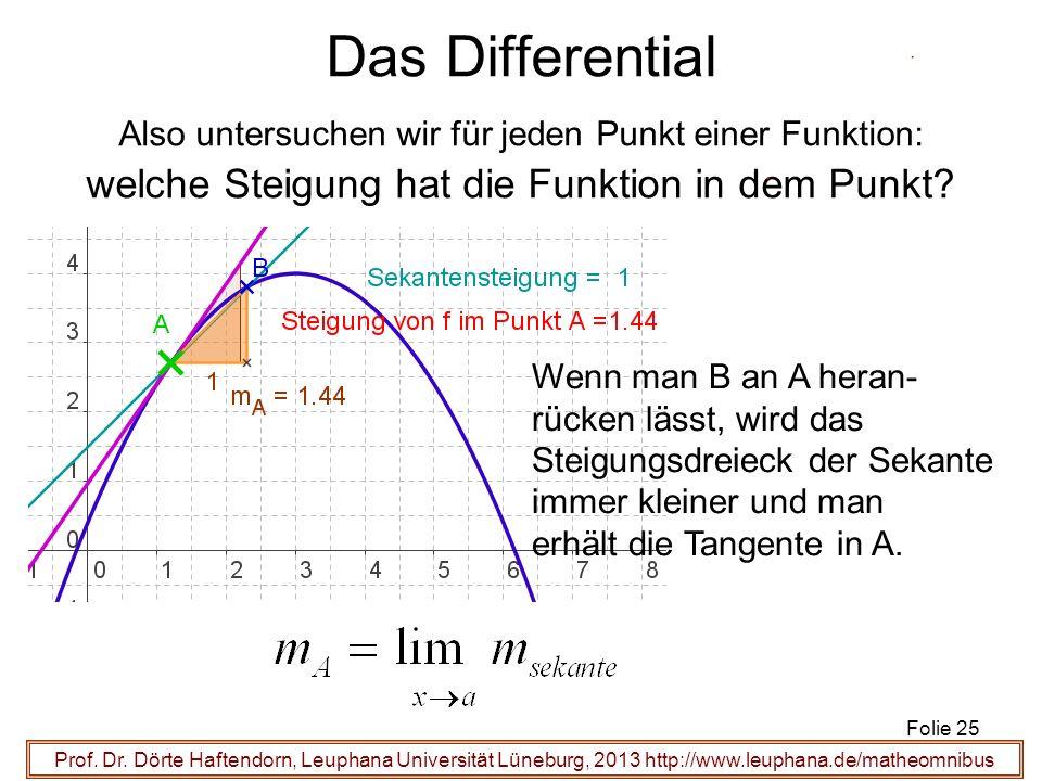 Prof. Dr. Dörte Haftendorn, Leuphana Universität Lüneburg, 2013 http://www.leuphana.de/matheomnibus Wenn man B an A heran- rücken lässt, wird das Stei
