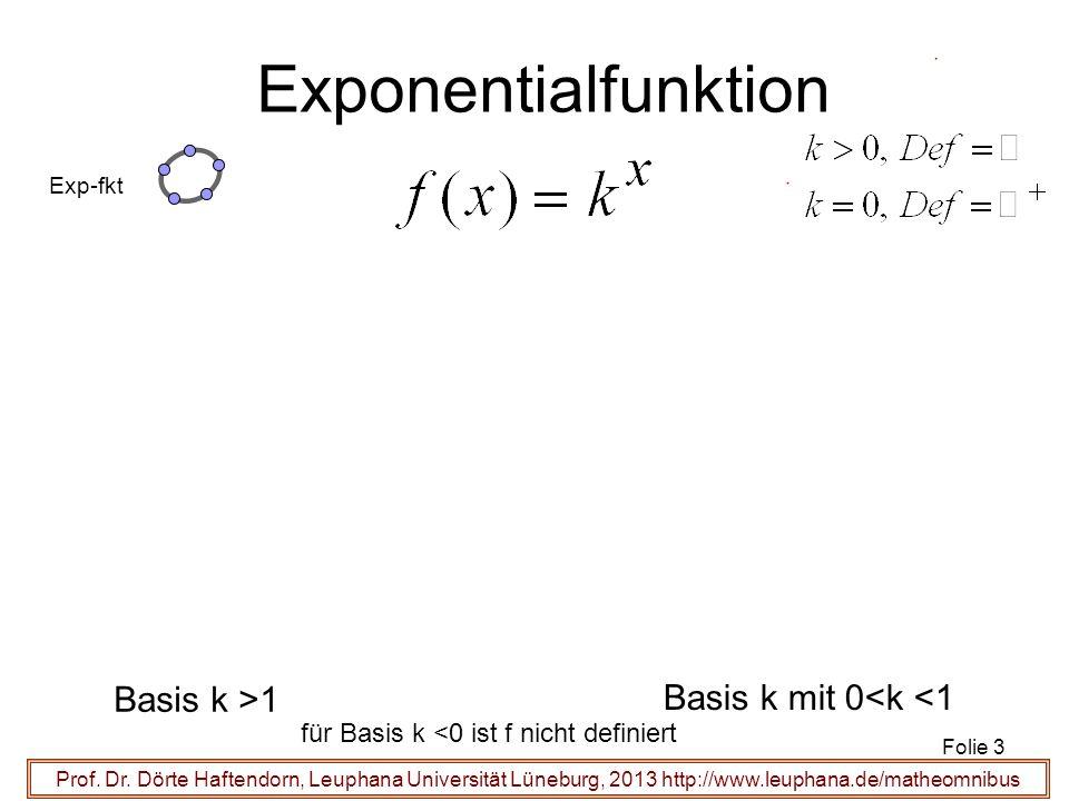 Prof. Dr. Dörte Haftendorn, Leuphana Universität Lüneburg, 2013 http://www.leuphana.de/matheomnibus Exponentialfunktion Basis k >1 Basis k mit 0<k <1