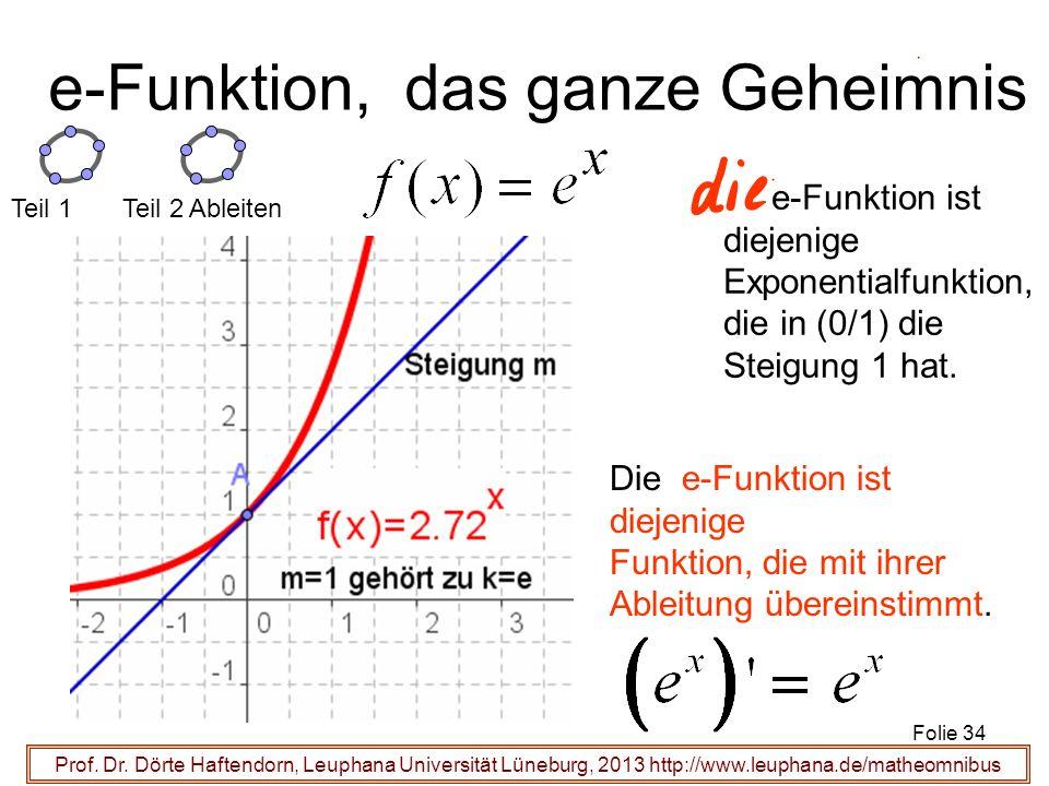 Prof. Dr. Dörte Haftendorn, Leuphana Universität Lüneburg, 2013 http://www.leuphana.de/matheomnibus e-Funktion, das ganze Geheimnis e-Funktion ist die