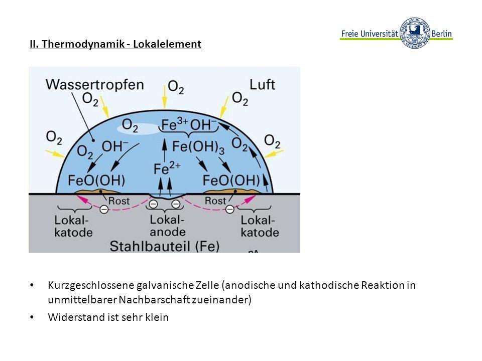 II. Thermodynamik - Lokalelement Kurzgeschlossene galvanische Zelle (anodische und kathodische Reaktion in unmittelbarer Nachbarschaft zueinander) Wid