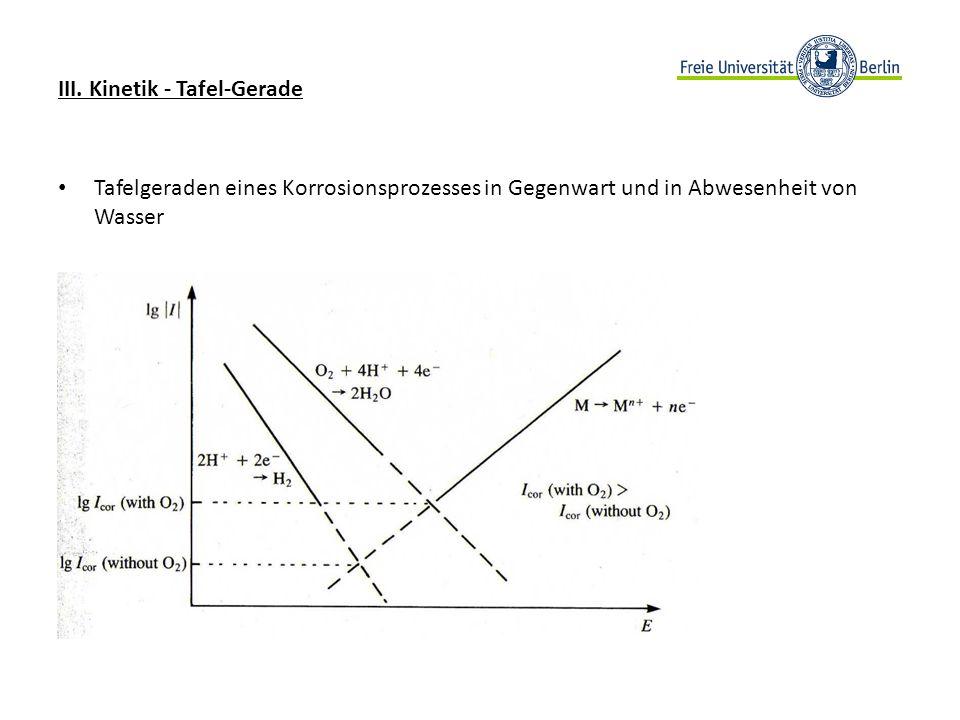 III. Kinetik - Tafel-Gerade Tafelgeraden eines Korrosionsprozesses in Gegenwart und in Abwesenheit von Wasser