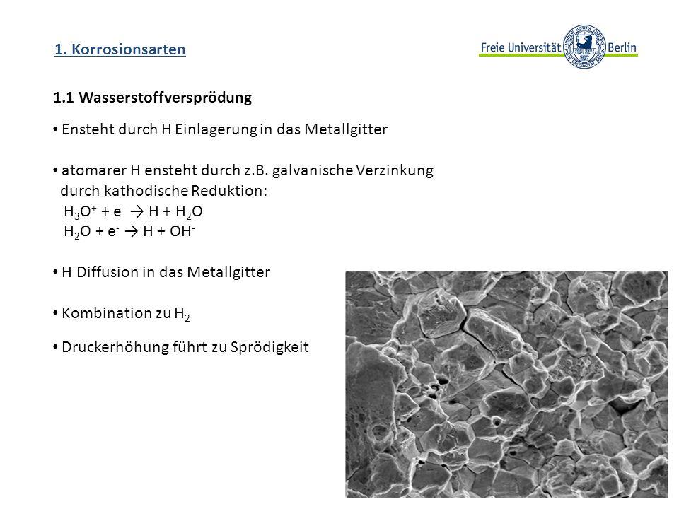 1.1 Wasserstoffversprödung 1. Korrosionsarten Ensteht durch H Einlagerung in das Metallgitter atomarer H ensteht durch z.B. galvanische Verzinkung dur