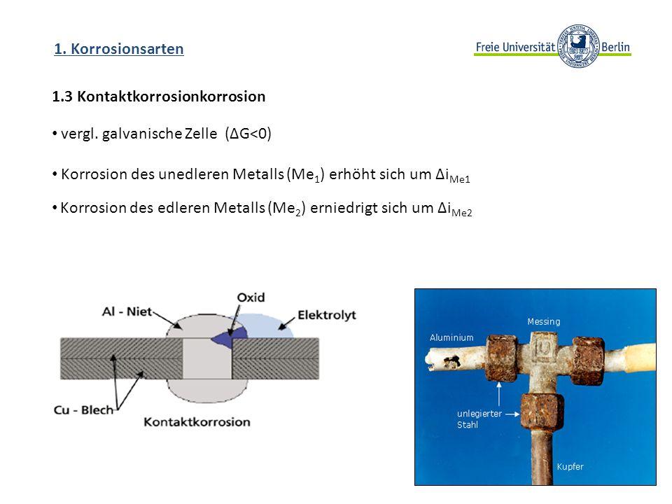 1.3 Kontaktkorrosionkorrosion 1. Korrosionsarten vergl. galvanische Zelle (G˂0) Korrosion des unedleren Metalls (Me 1 ) erhöht sich um i Me1 Korrosion