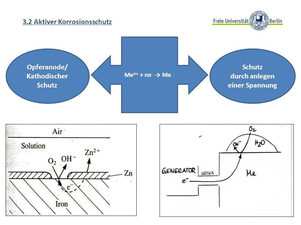 3.2 Aktiver Korrosionsschutz Me n+ + ne - Me Opferanode/ Kathodischer Schutz Schutz durch anlegen einer Spannung