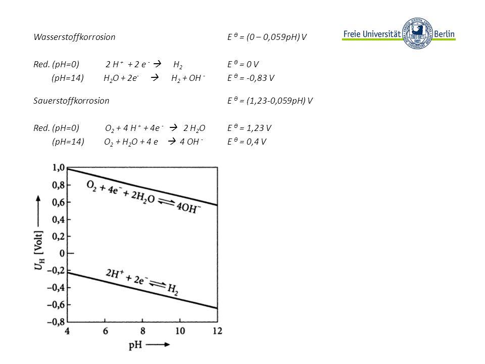 Wasserstoffkorrosion E Ѳ = (0 – 0,059pH) V Red. (pH=0) 2 H + + 2 e - H 2 E Ѳ = 0 V (pH=14) H 2 O + 2e - H 2 + OH - E Ѳ = -0,83 V Sauerstoffkorrosion E