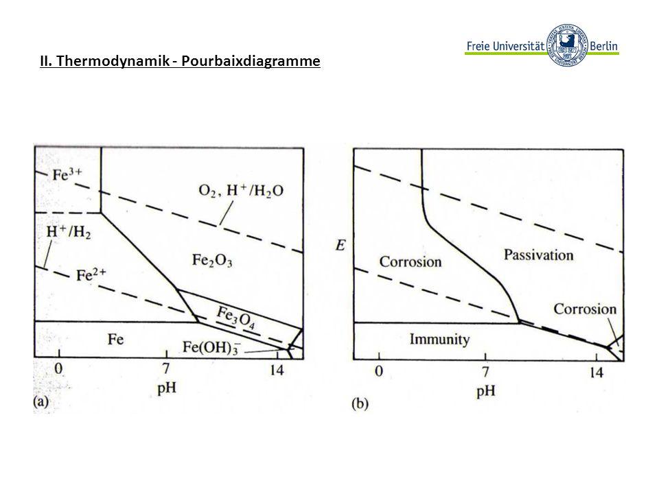 1.1 Wasserstoffversprödung 1.