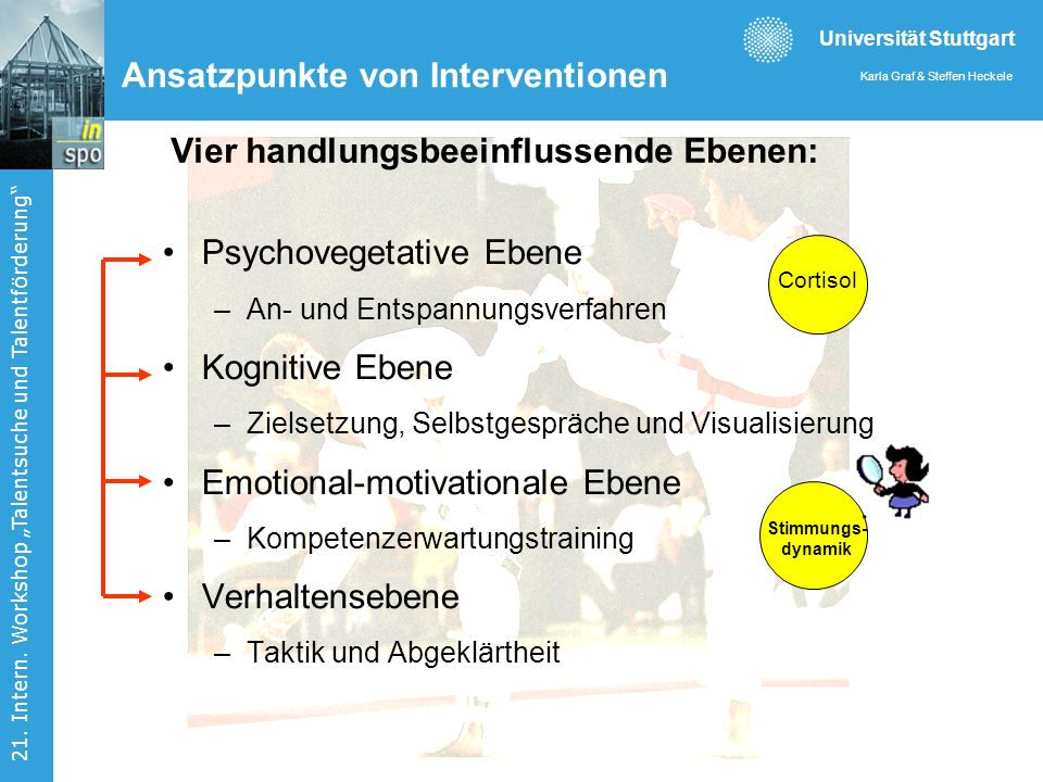 Universität Stuttgart Karla Graf & Steffen Heckele 21. Intern. Workshop Talentsuche und Talentförderung Vier handlungsbeeinflussende Ebenen: Psychoveg