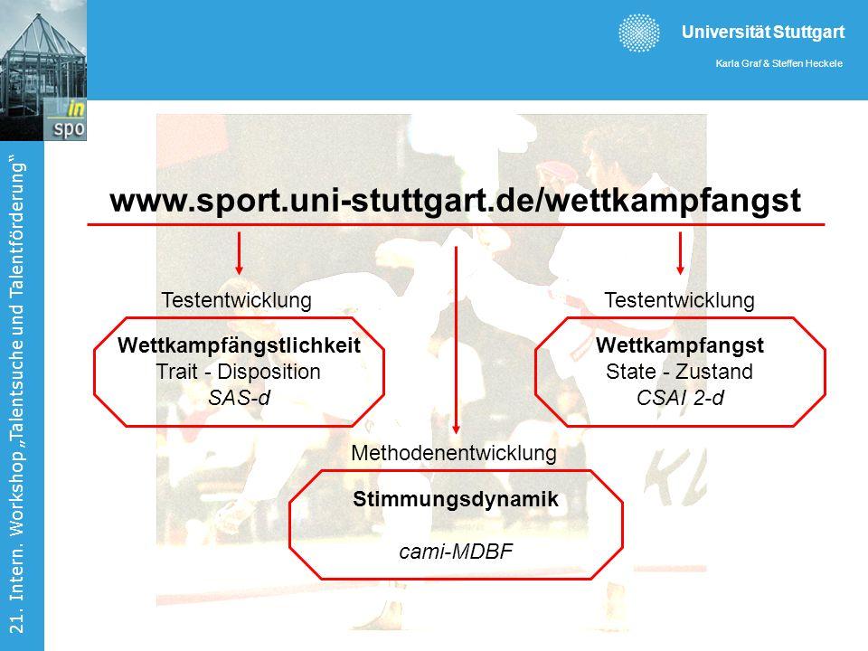 Universität Stuttgart Karla Graf & Steffen Heckele 21. Intern. Workshop Talentsuche und Talentförderung Wettkampfängstlichkeit Trait - Disposition SAS