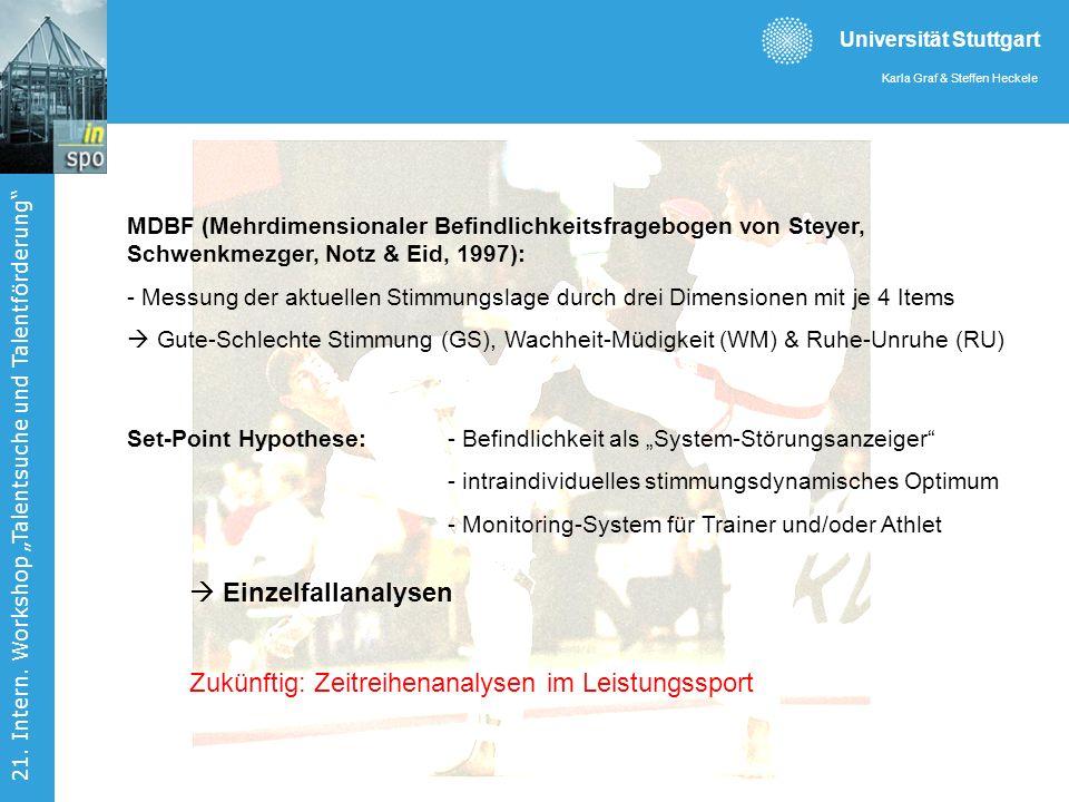 Universität Stuttgart Karla Graf & Steffen Heckele 21. Intern. Workshop Talentsuche und Talentförderung Einzelfallanalysen Set-Point Hypothese:- Befin