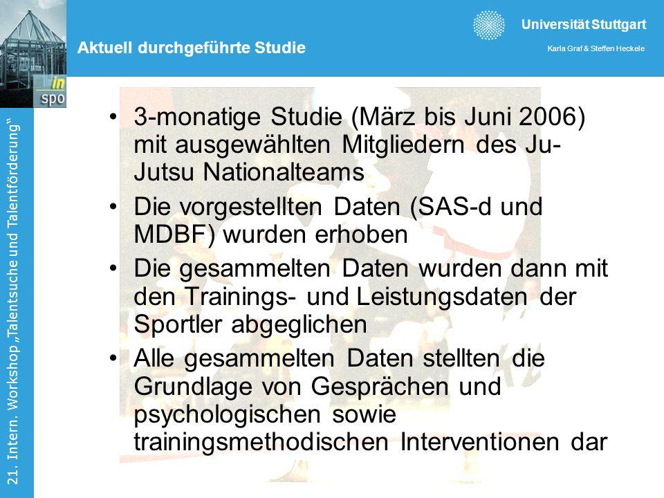 Universität Stuttgart Karla Graf & Steffen Heckele 21. Intern. Workshop Talentsuche und Talentförderung 3-monatige Studie (März bis Juni 2006) mit aus