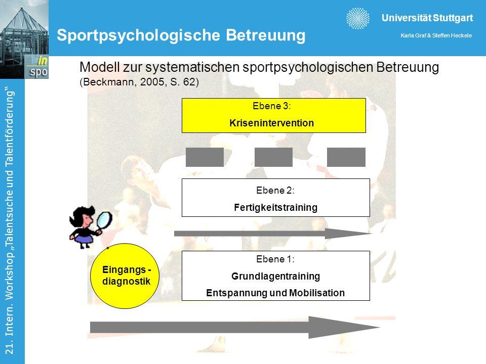 Universität Stuttgart Karla Graf & Steffen Heckele 21. Intern. Workshop Talentsuche und Talentförderung Modell zur systematischen sportpsychologischen