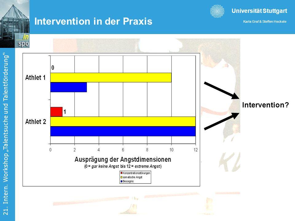 Universität Stuttgart Karla Graf & Steffen Heckele 21. Intern. Workshop Talentsuche und Talentförderung Intervention? Intervention in der Praxis