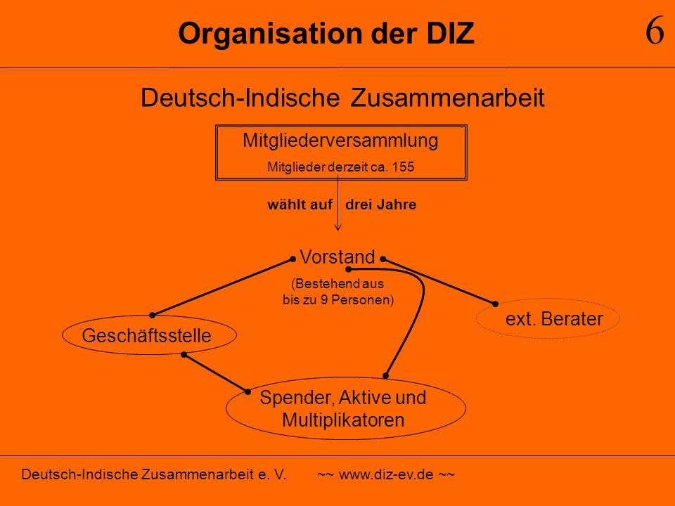 Organisation der DIZ 6 wählt auf drei Jahre Vorstand (Bestehend aus bis zu 9 Personen) ext. Berater Geschäftsstelle Spender, Aktive und Multiplikatore