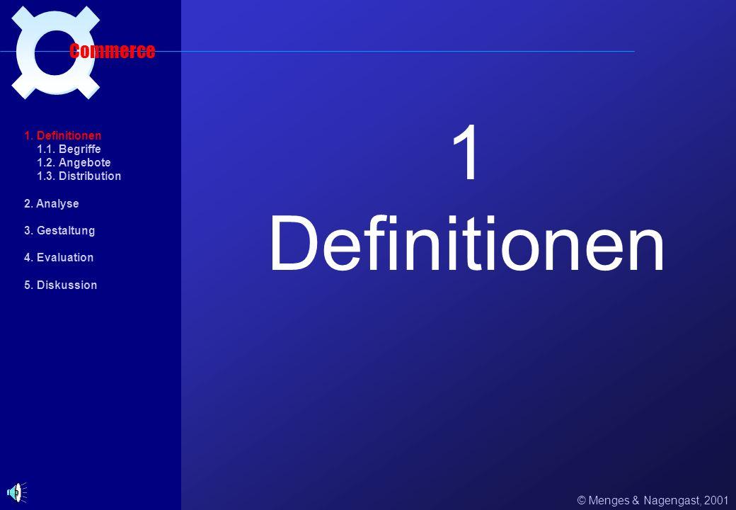 1.Definitionen 2.Wer und was? - Analyse 3.Wie und warum? - Gestaltung 4.Gut oder Schlecht? - Evaluation 5.Diskussion © Menges & Nagengast, 2001 Gliede