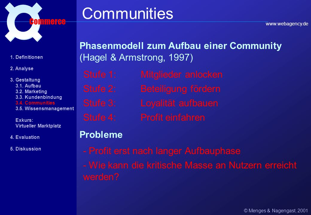 © Menges & Nagengast, 2001 Communities Commerce 1. Definitionen 2. Analyse 3. Gestaltung 3.1. Aufbau 3.2. Marketing 3.3. Kundenbindung 3.4. Communitie