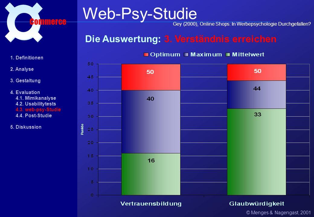 Vertrauensbildung (50 P) - Preisangaben zu Produkten www.ltur.de - e-mail-Kontakt - Firmenanschriftwww.ltur.de Glaubwürdigkeit (50 P) - Unique Selling