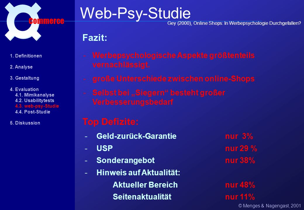 -101. Platz: www.bootszubehoer.de (60 Punkte)www.bootszubehoer.de -100. Platz: www.krieg-online.de (62 Punkte)www.krieg-online.de -99. Platz: www.aerz