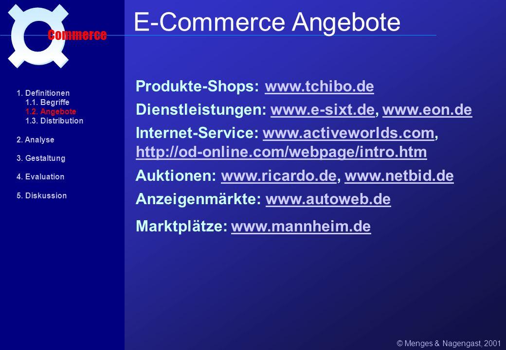 Produkte-Shops: www.tchibo.dewww.tchibo.de © Menges & Nagengast, 2001 E-Commerce Angebote Commerce Internet-Service: www.activeworlds.com, http://od-online.com/webpage/intro.htmwww.activeworlds.com http://od-online.com/webpage/intro.htm Anzeigenmärkte: www.autoweb.dewww.autoweb.de Marktplätze: www.mannheim.dewww.mannheim.de Auktionen: www.ricardo.de, www.netbid.dewww.ricardo.dewww.netbid.de Dienstleistungen: www.e-sixt.de, www.eon.dewww.e-sixt.dewww.eon.de 1.