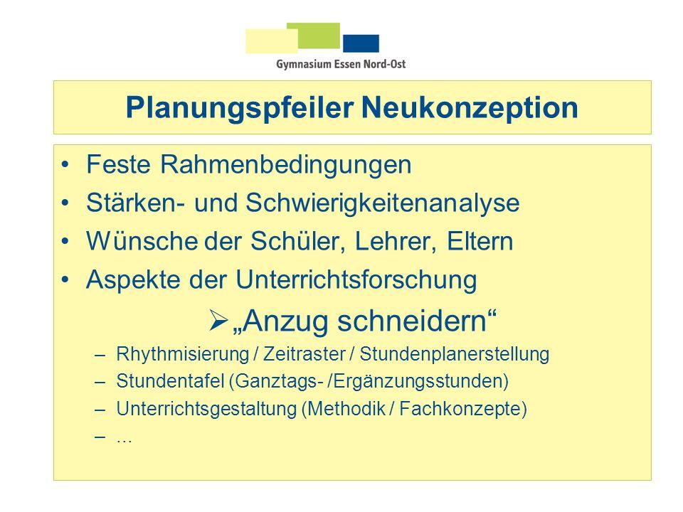 Planungspfeiler Neukonzeption Feste Rahmenbedingungen Stärken- und Schwierigkeitenanalyse Wünsche der Schüler, Lehrer, Eltern Aspekte der Unterrichtsf
