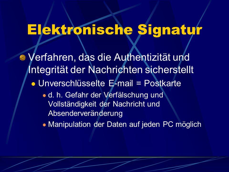 Elektronische Signatur Verfahren, das die Authentizität und Integrität der Nachrichten sicherstellt Unverschlüsselte E-mail = Postkarte d.