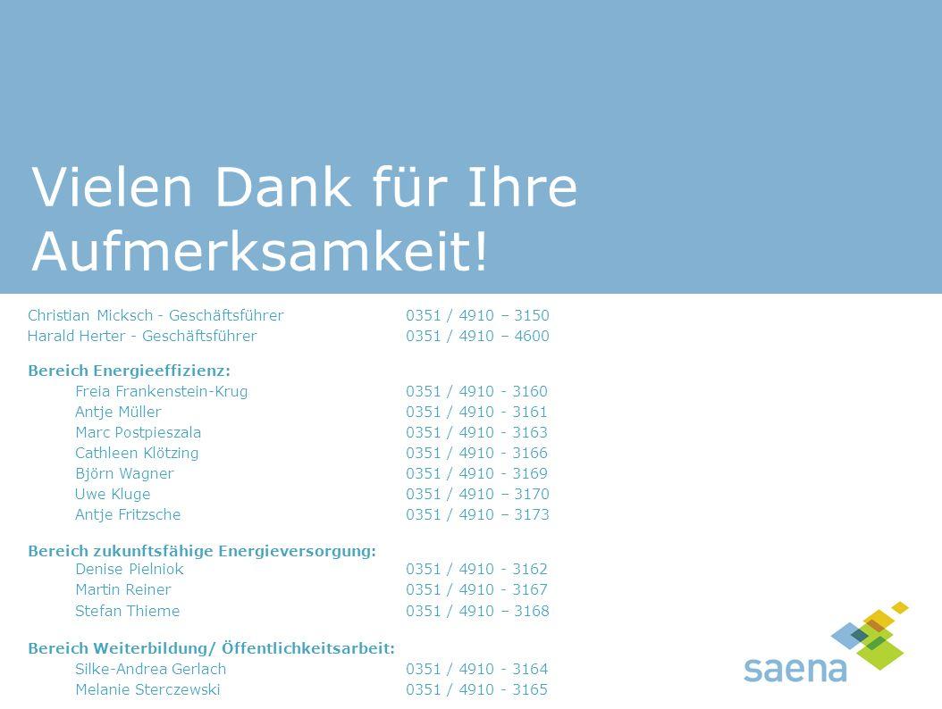 Vielen Dank für Ihre Aufmerksamkeit! Christian Micksch - Geschäftsführer 0351 / 4910 – 3150 Harald Herter - Geschäftsführer0351 / 4910 – 4600 Bereich