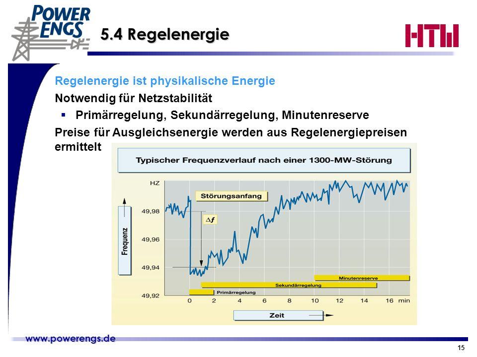 www.powerengs.de www.powerengs.de 15 Regelenergie ist physikalische Energie Notwendig für Netzstabilität Primärregelung, Sekundärregelung, Minutenrese