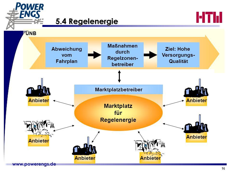www.powerengs.de www.powerengs.de 16 5.4 Regelenergie 5.4 Regelenergie ÜNB Abweichung vom Fahrplan Maßnahmen durch Regelzonen- betreiber Ziel: Hohe Ve