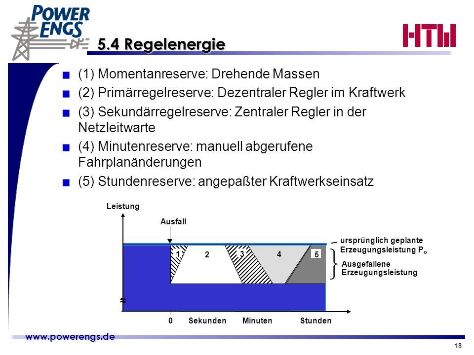 www.powerengs.de www.powerengs.de 18 5.4 Regelenergie 5.4 Regelenergie (1) Momentanreserve: Drehende Massen (2) Primärregelreserve: Dezentraler Regler