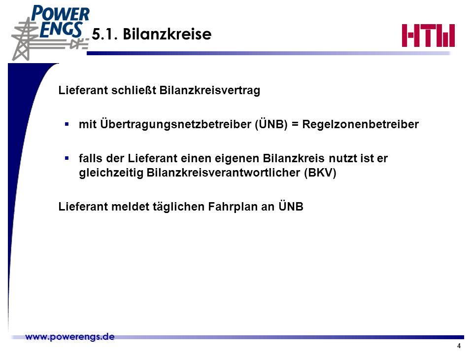 www.powerengs.de www.powerengs.de 4 5.1. Bilanzkreise Lieferant schließt Bilanzkreisvertrag mit Übertragungsnetzbetreiber (ÜNB) = Regelzonenbetreiber