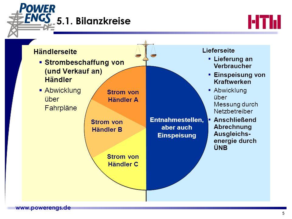 www.powerengs.de www.powerengs.de 5 5.1. Bilanzkreise Entnahmestellen, aber auch Einspeisung Strom von Händler A Strom von Händler B Strom von Händler
