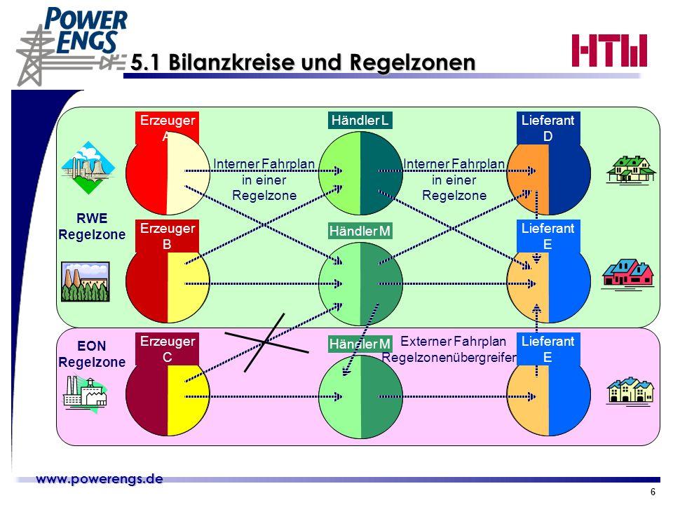 www.powerengs.de www.powerengs.de 6 5.1 Bilanzkreise und Regelzonen Lieferant D Händler LErzeuger A Händler M Erzeuger B Erzeuger C Händler M Interner