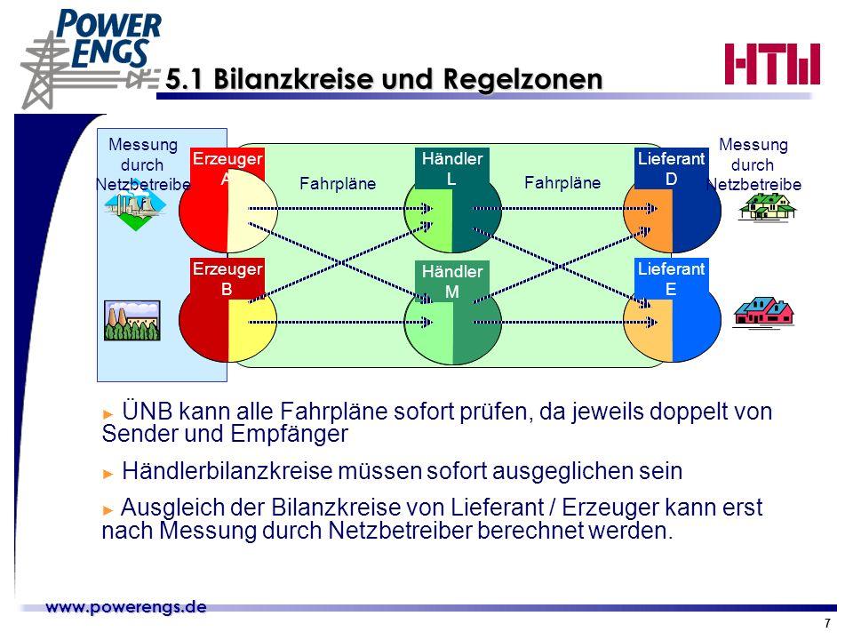 www.powerengs.de www.powerengs.de 7 5.1 Bilanzkreise und Regelzonen Lieferant D Lieferant E Händler L Erzeuger A Händler M Erzeuger B Messung durch Ne