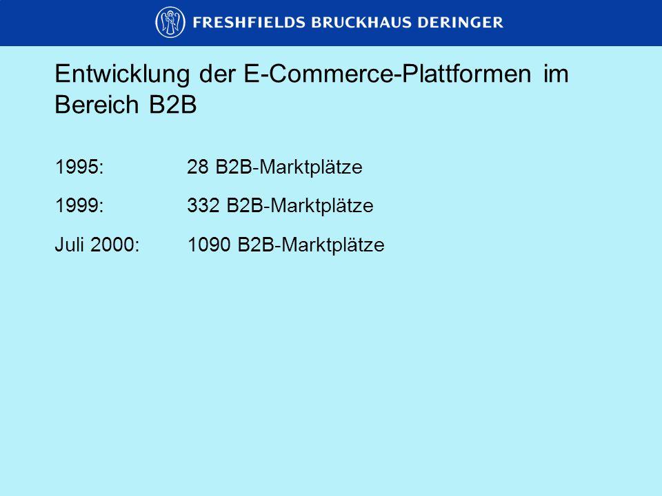 Grundstruktur des E-Commerce Zwei verschiedene Modelle möglich Betrieb einer eigenen Website Vertrieb über Internet Marketplace