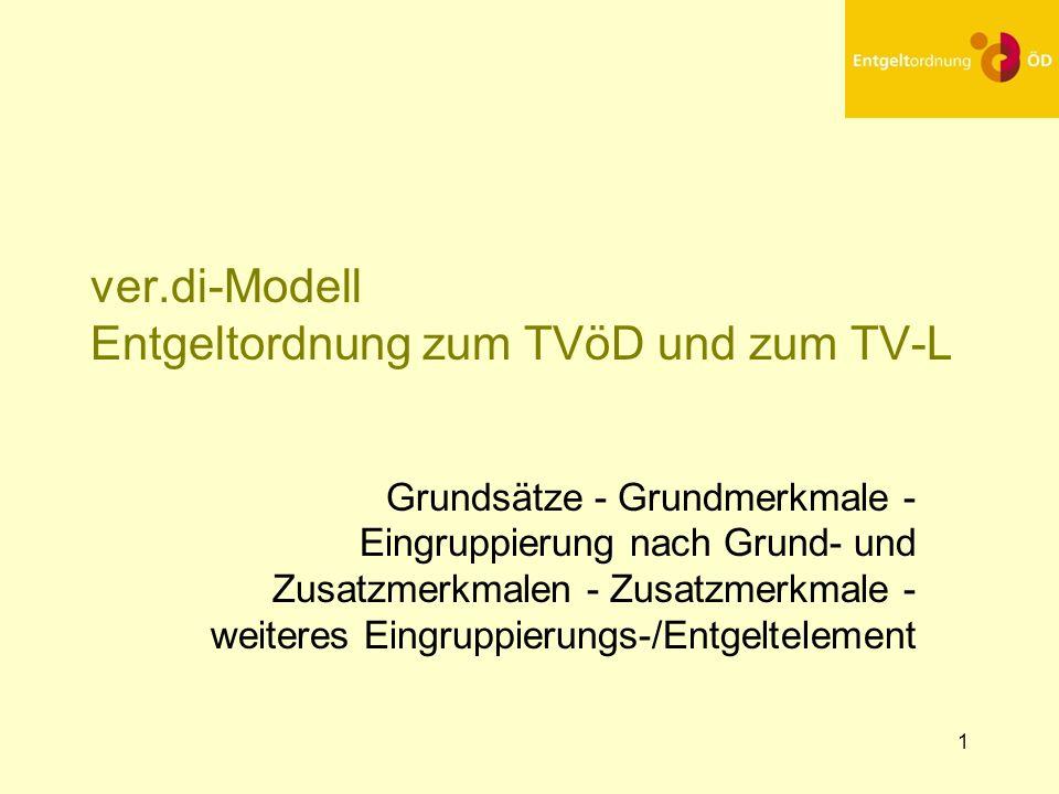 1 ver.di-Modell Entgeltordnung zum TVöD und zum TV-L Grundsätze - Grundmerkmale - Eingruppierung nach Grund- und Zusatzmerkmalen - Zusatzmerkmale - we