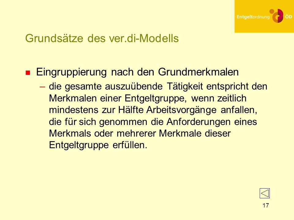 17 Grundsätze des ver.di-Modells n Eingruppierung nach den Grundmerkmalen –die gesamte auszuübende Tätigkeit entspricht den Merkmalen einer Entgeltgru